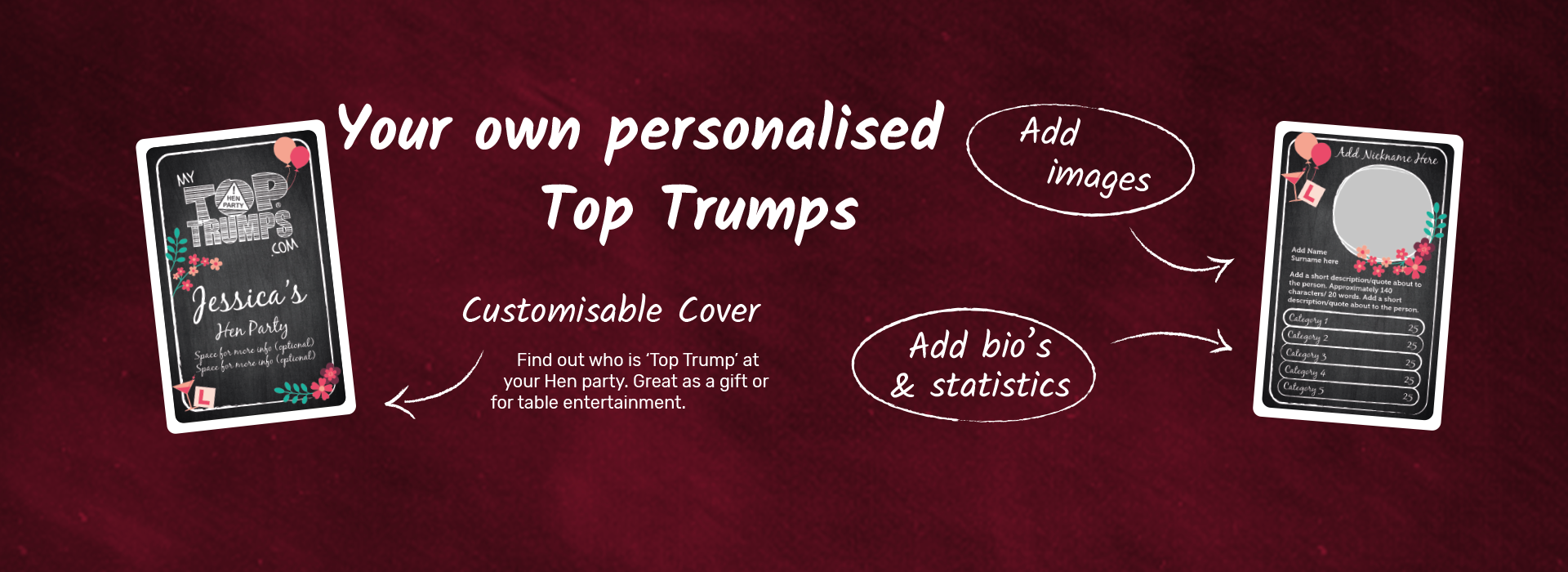 how to make your own top trumps